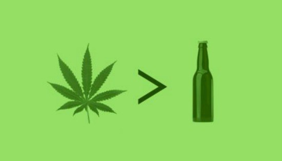 Kannabis Vs Alkoholi